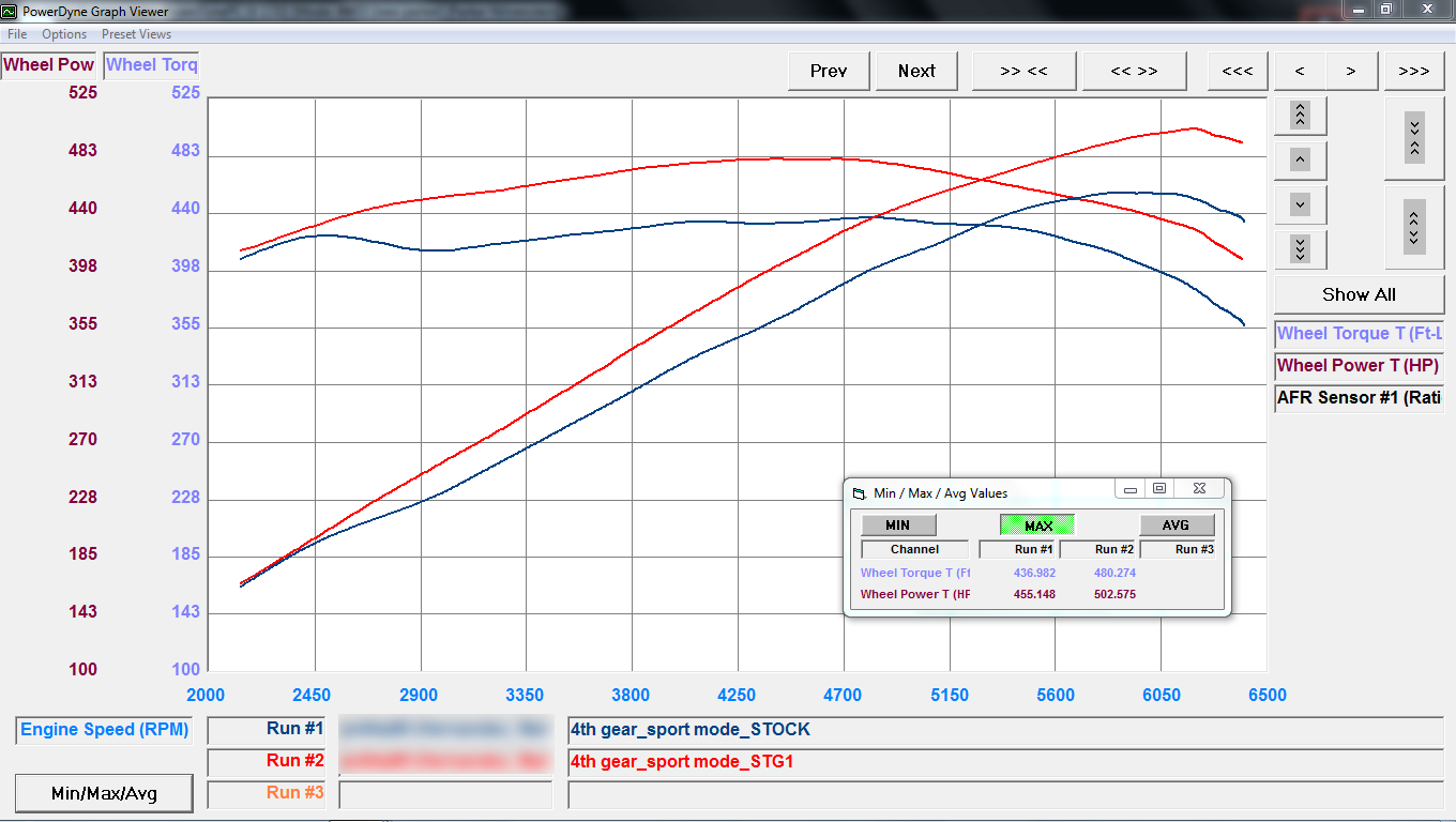 supercharged Range Rover ECU Tuning software dyno plot