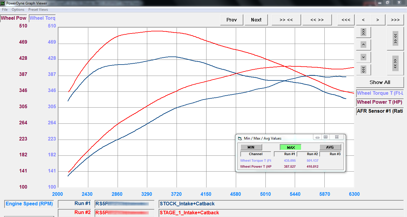 audi rs5 b9 dyno stage 1 ecu tuning software by vf engineering and hex tuning