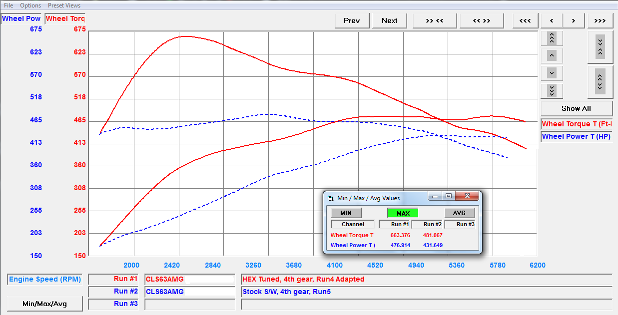 dyno chart mercedes amg cls 63 ecu tuning software by vf engineering