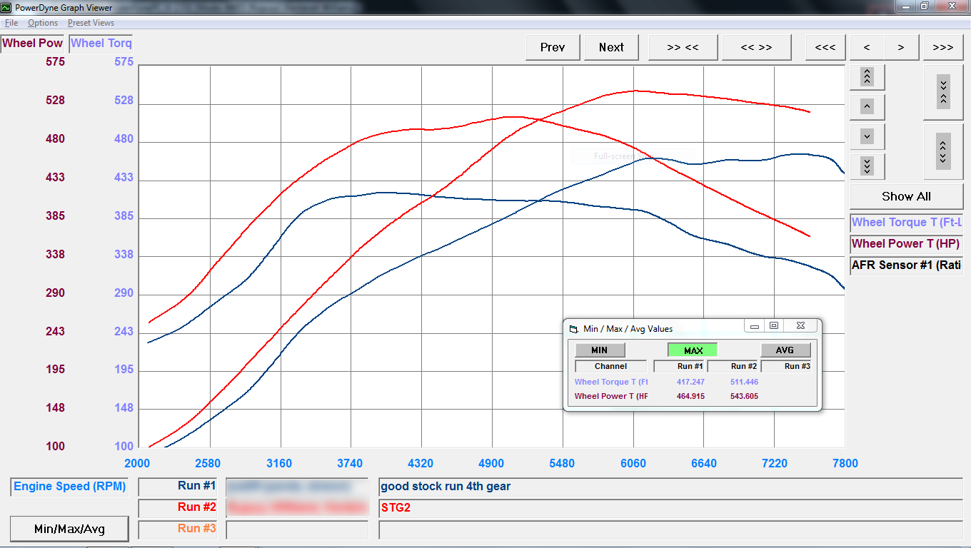 Dyno Plot Mclaren 570s ECU Tuning Software