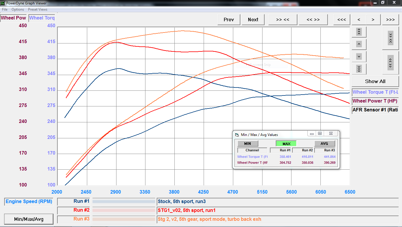 Toyota Supra A90 mkv ECU Tuning Dyno Stage 2 Stage 1 stock
