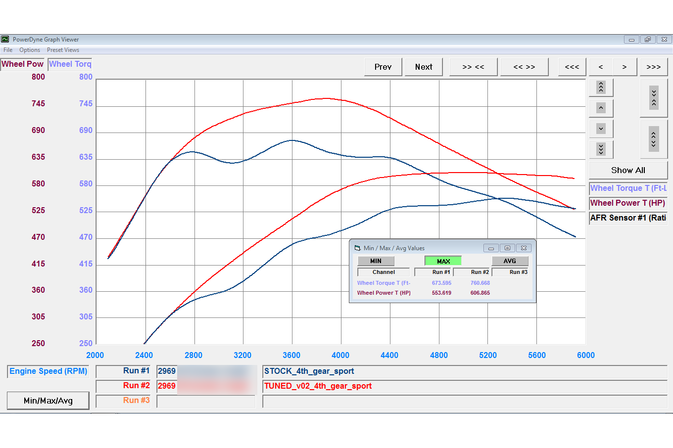 VF Engineering Bentley Bentayga Dyno Graph Stage 1 ECU Tuning software Tuned Plot supercar SUV