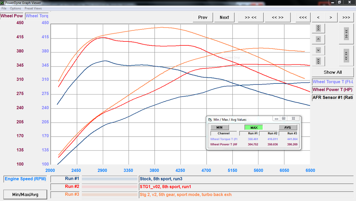 Toyota Supra MKV A90 ECU Tuning Software