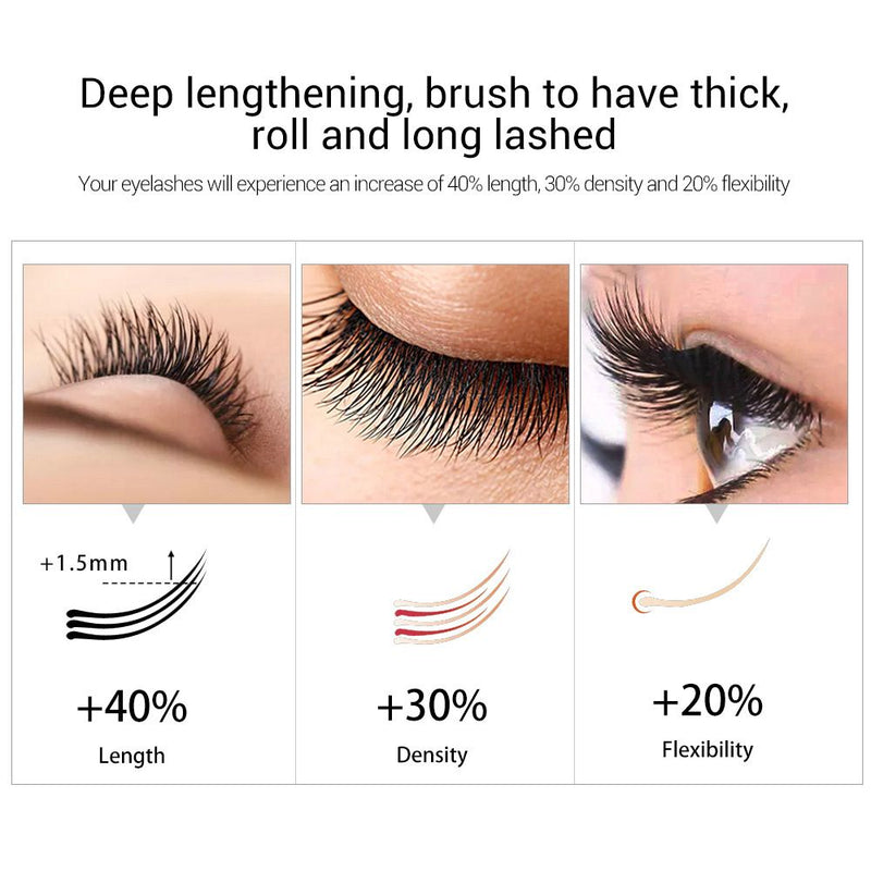 Eyelash and Brow Growth Serum for Longer Thicker Lashes