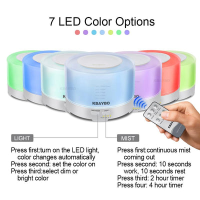 7 colors changing led light