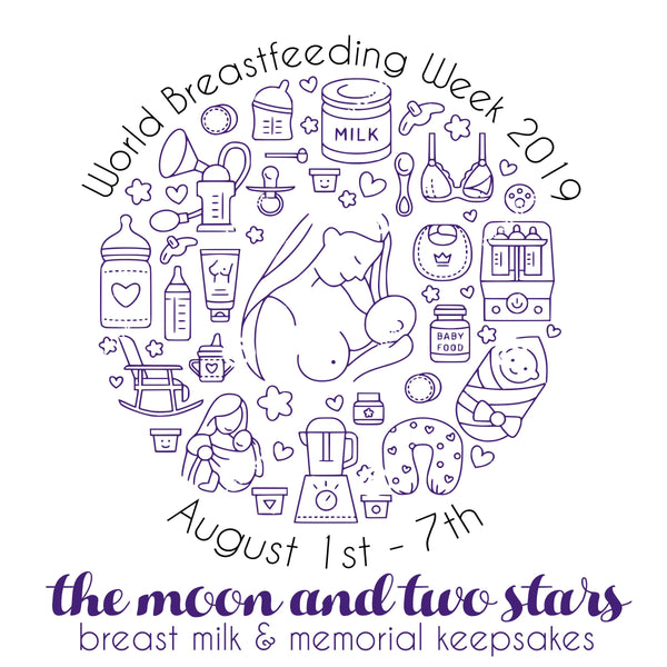 World Breastfeeding Week Contest!