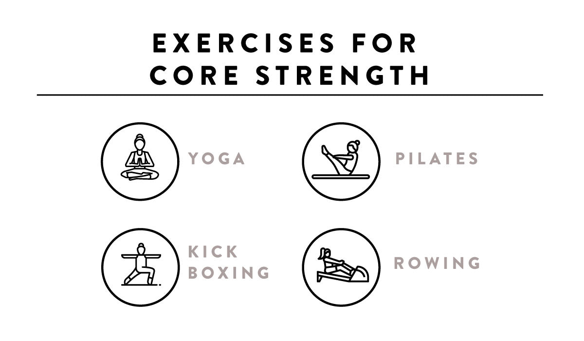 exercises for core strength