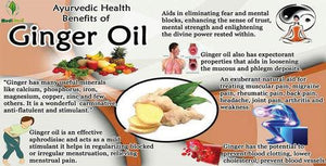 NaturalTherapy™ Lymphatic Drainage Ginger Oil - MediCureStore