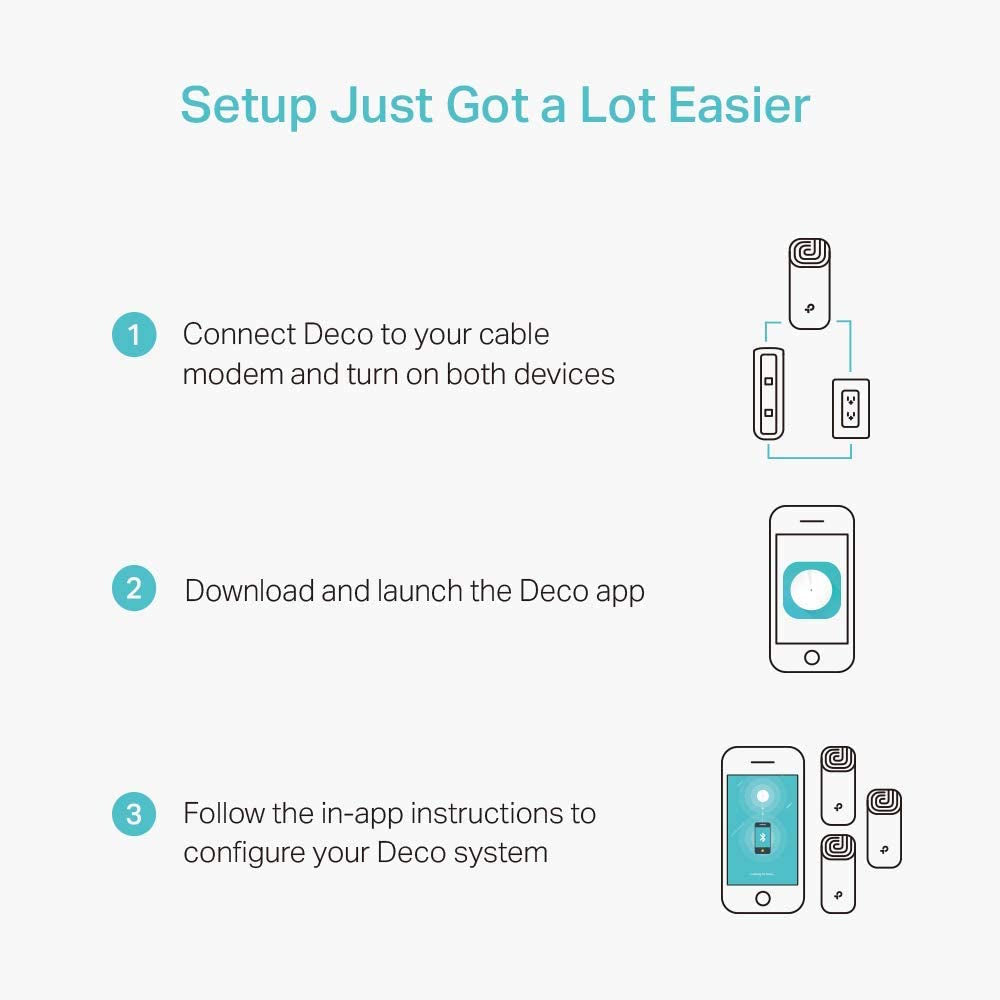 Set-up guide