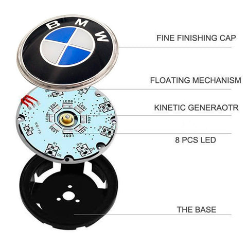 Kinetic Energy LED Floating Wheel Cap