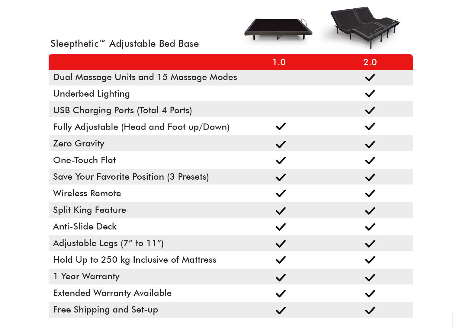 sleepthetic adjustable bed base comparison bedding affairs singapore