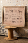 Urban Farmhouse Designs French Equine Anatomy Chart Under Glass