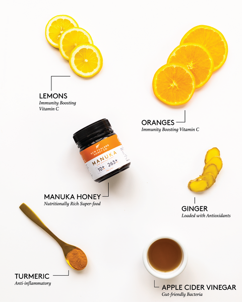Ingredients no table for Manuka Honey Immunity drink