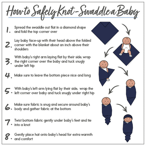 How to Knot Swaddle