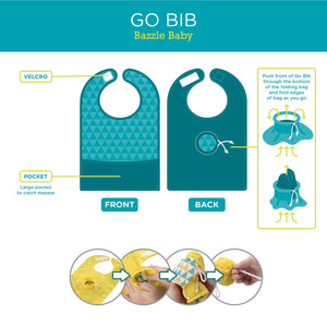 Infographic on how to use the Bazzle Baby travel GoBib.