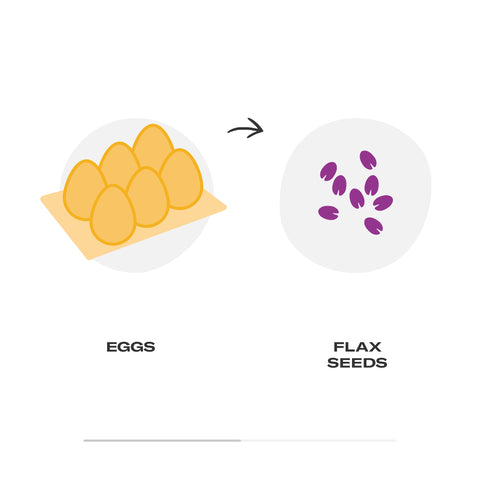 Swap eggs for flax seeds