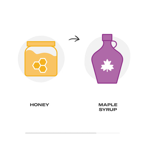 Swap honey for maple syrup