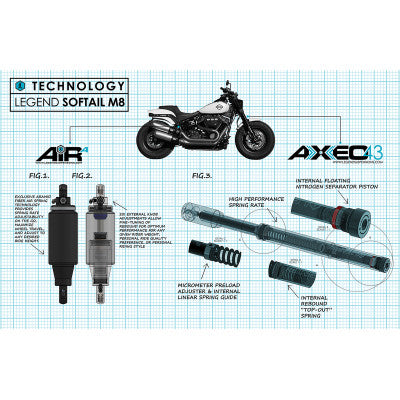 AXEO43 Inverted High-Performance Front Suspension System