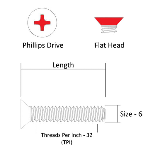"6-32 Machine Screw, 1/4"" - 4"", #2 Phillips Drive, Flat Head, Steel Zinc Plated"