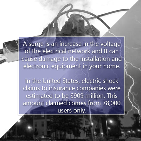 What an electrical surge is