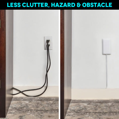 Ultra-thin Outlet Cover with 3 Outlet Power Strip