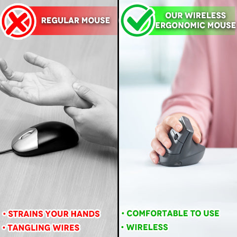 Using a regular wired mouse VS using our Wireless Ergonomic Mouse