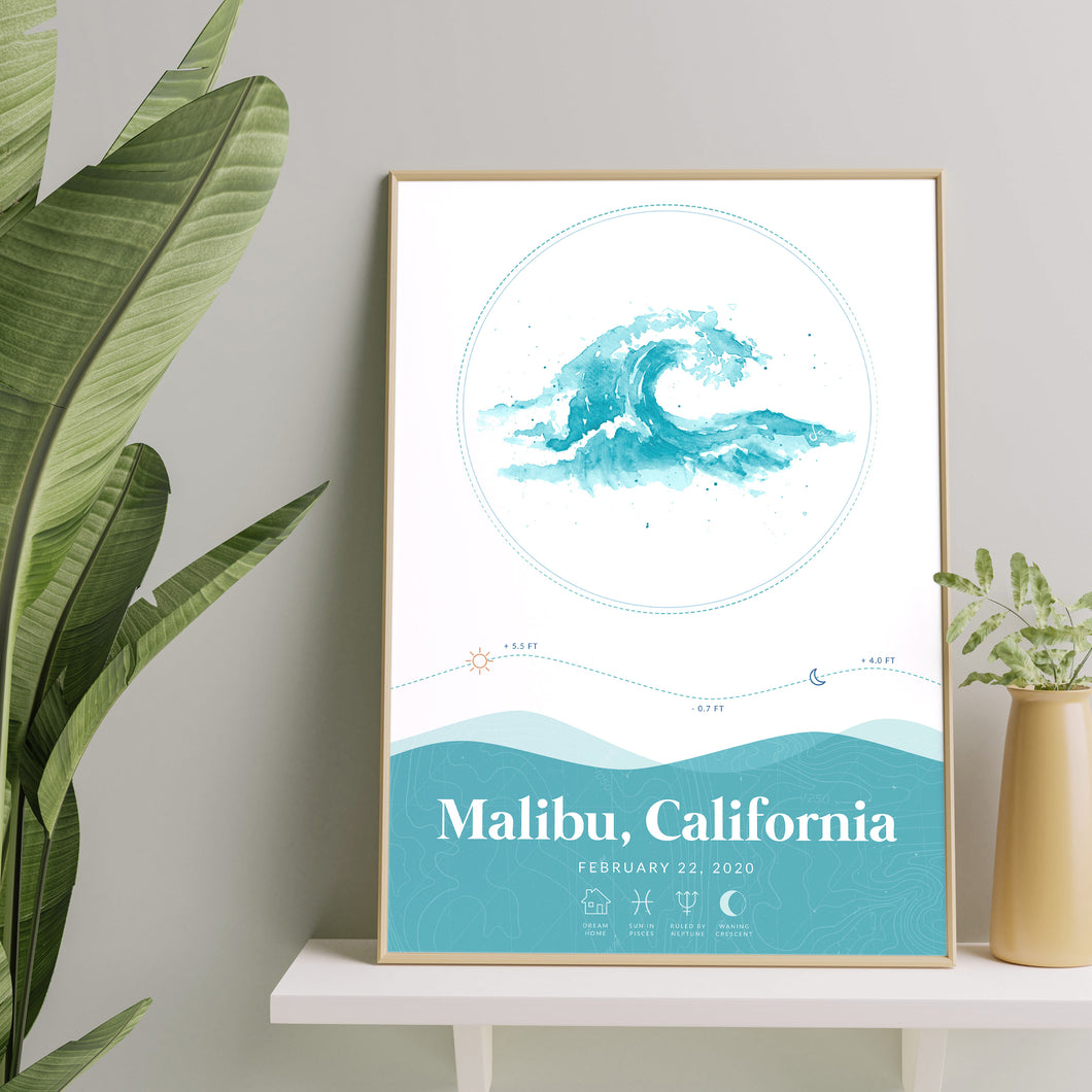 NEW!! Deluxe Personalized Tide Poster