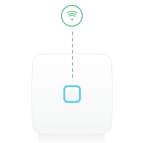 Eber Integrated Cloud-Managed WiFi Access Point