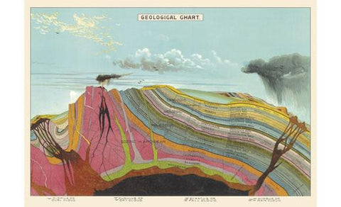Geological Chart Wrap