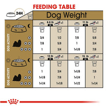 Load image into Gallery viewer, Royal Canin Shih Tzu Adult 1.5kg - All Goodies for Your Pet