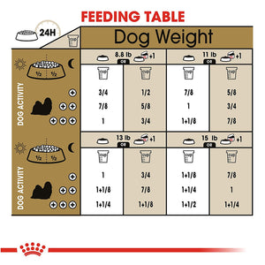 Royal Canin Shih Tzu Adult 7.5kg - Dogs And The City Online