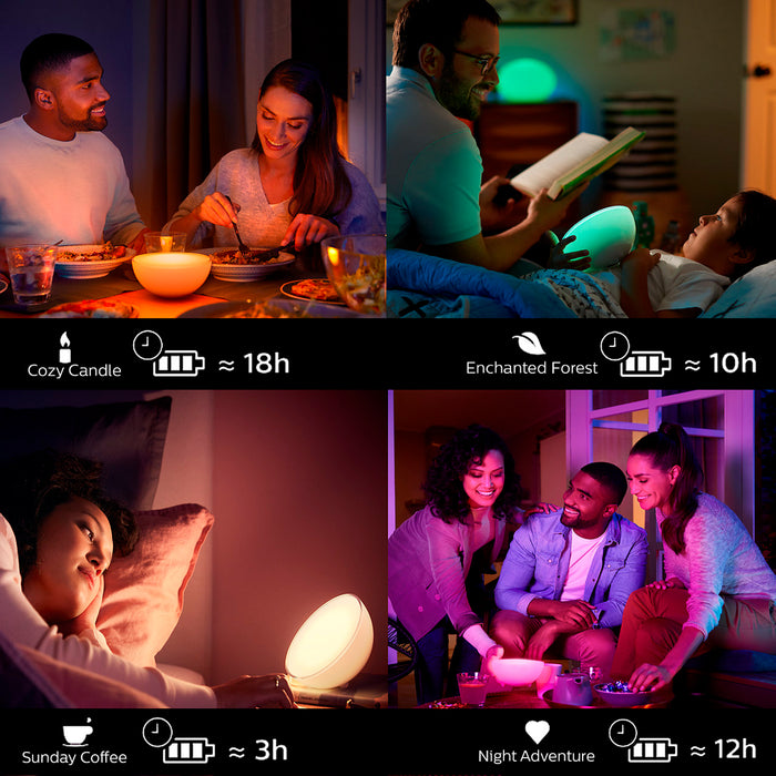 Lampara Portatil Philips Hue Go V2 Zigbee & Bluetooth