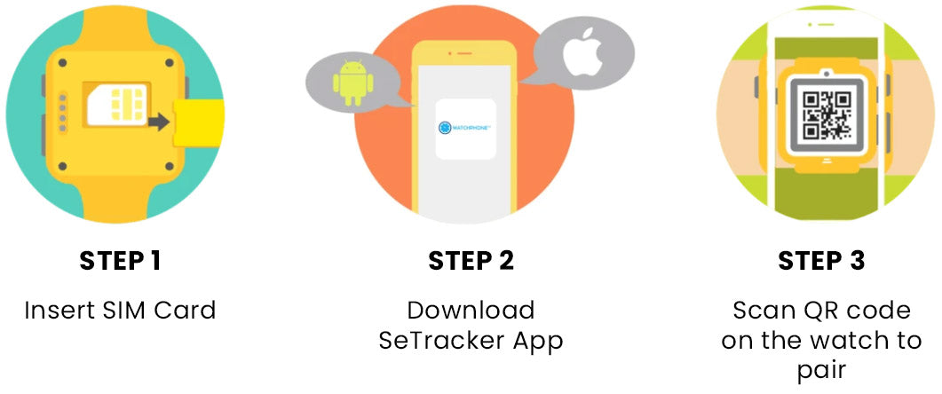 1. Insert SIM Card; 2. Download SeTracker App; 3. Scan QR Code on the watch to pair