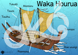 Waka Hourua  A3 Learning Poster
