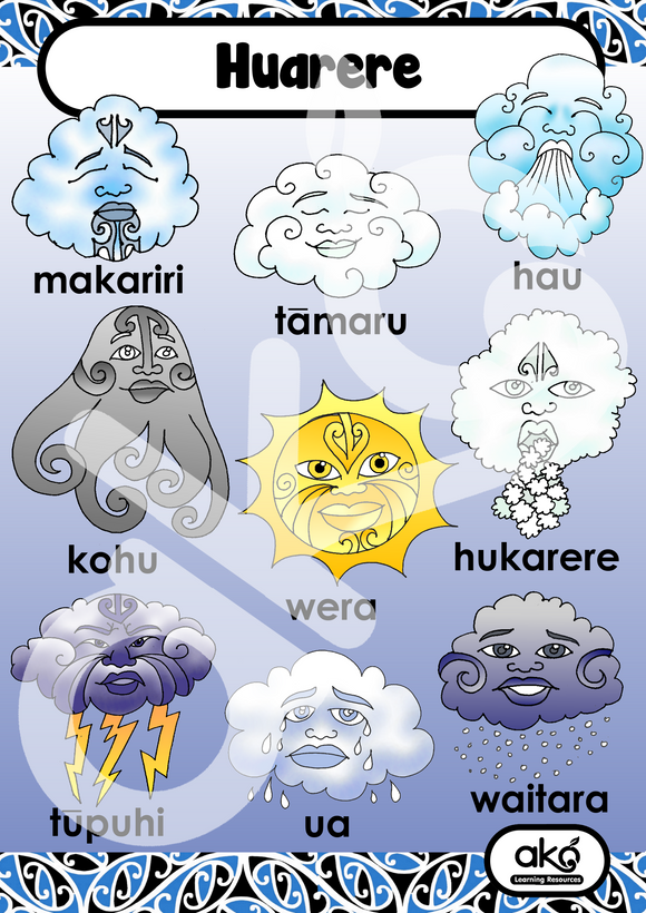 Huarere - Weather A3 Learning Poster