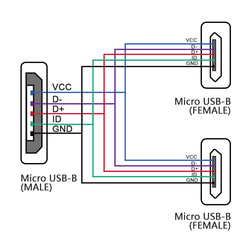 Usb Male Wiring Diagram