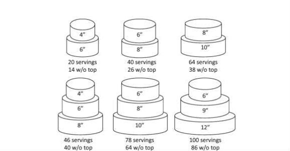 Round Wedding Cake Sizes