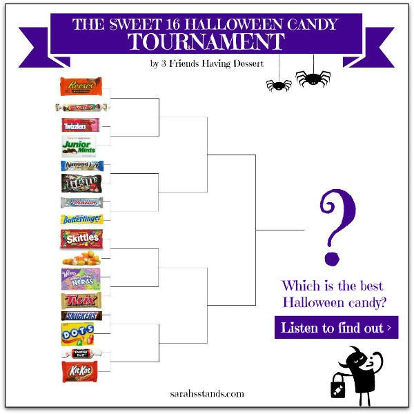 Sweet 16 Halloween Candy Tournament