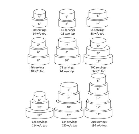 two tiered wedding cake sizes 3 top tips for choosing a wedding cake size s stands 21342