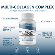 Load image into Gallery viewer, Welluxa Multi-Collagen Peptide Capsules with Dermaval - Type I, II, III, V, X