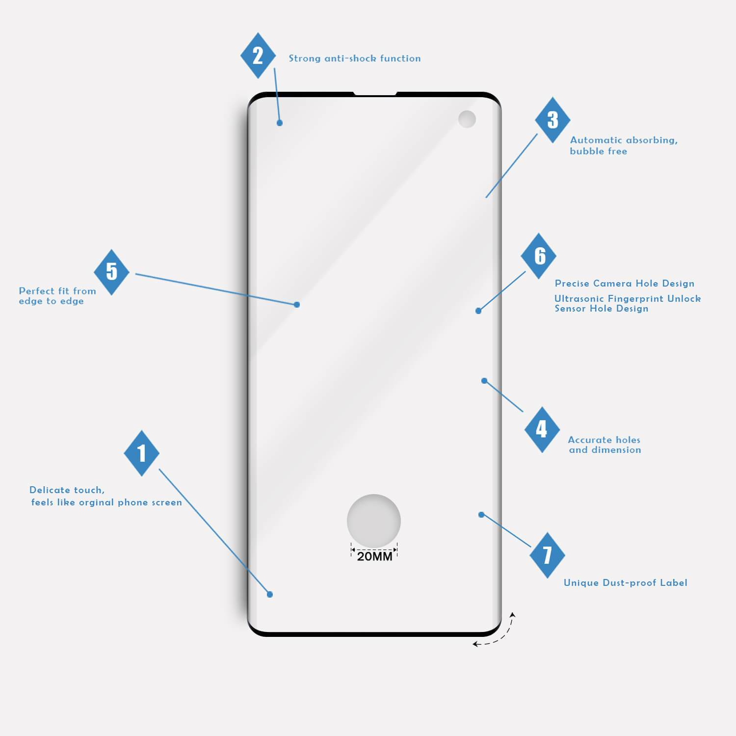 Screen Protector Tempered Glass for Samsung Galaxy S10 - Burkley Case