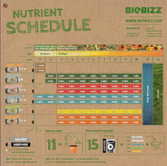 BioBizz Nutrient Feeding Schedule