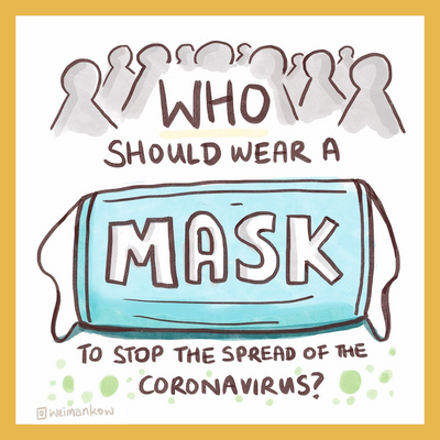 Who Should Wear A Face Mask & How Does Mask Stops The Spread Of Covid-19 Virus