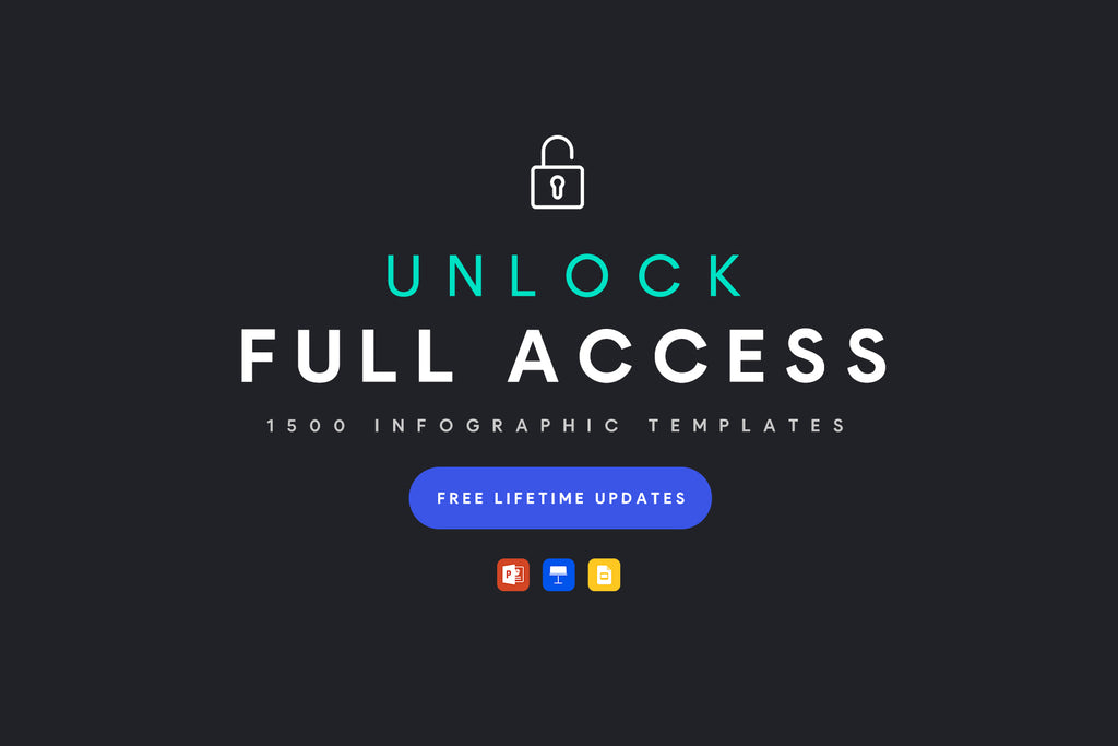 Full Access Pass - All Infographics