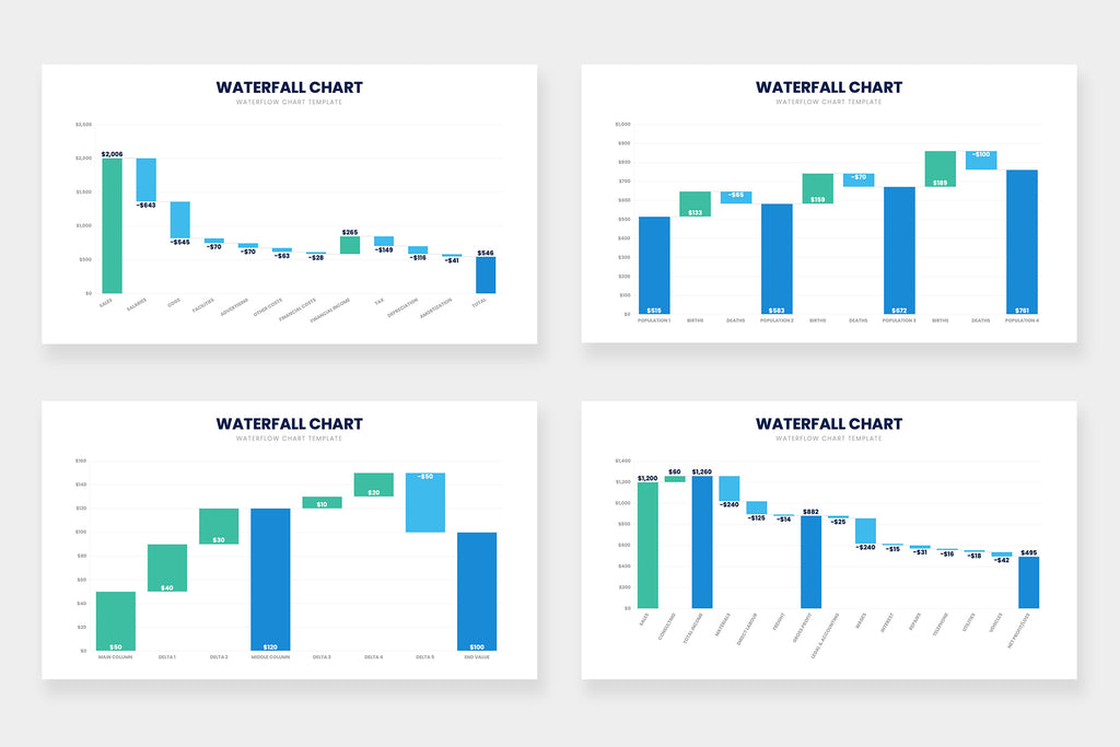 Waterfall Chart Infographics