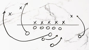 Knowing Your Playbook (part 1 of 2)