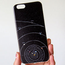 Load image into Gallery viewer, (On Sale!) TPU Solar System Case (iPhone 6/6s)