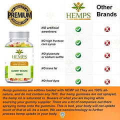 HEMPS Premium Hemp Gummies – 10 MG per Gummy – for Anxiety & Stress Relief, Reduced Pain & Inflammation – Sleep Better! - Omega 3,6,9 & Vitamin A, E - 100% USA Made Hemp Extract
