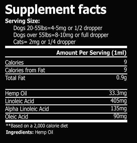House of Healing Hemp Oil for Dogs & Cats :: Full Spectrum Hemp Seed Extract :: Rich in Omega 3,6,9 :: Supports Hip & Joint Health, Natural Relief for Pain, Separation Anxiety + More (1000mg)