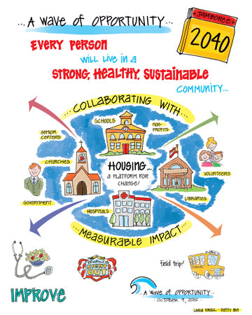 Jamboree Future - Everyone will live strong, healthy sustainable communities